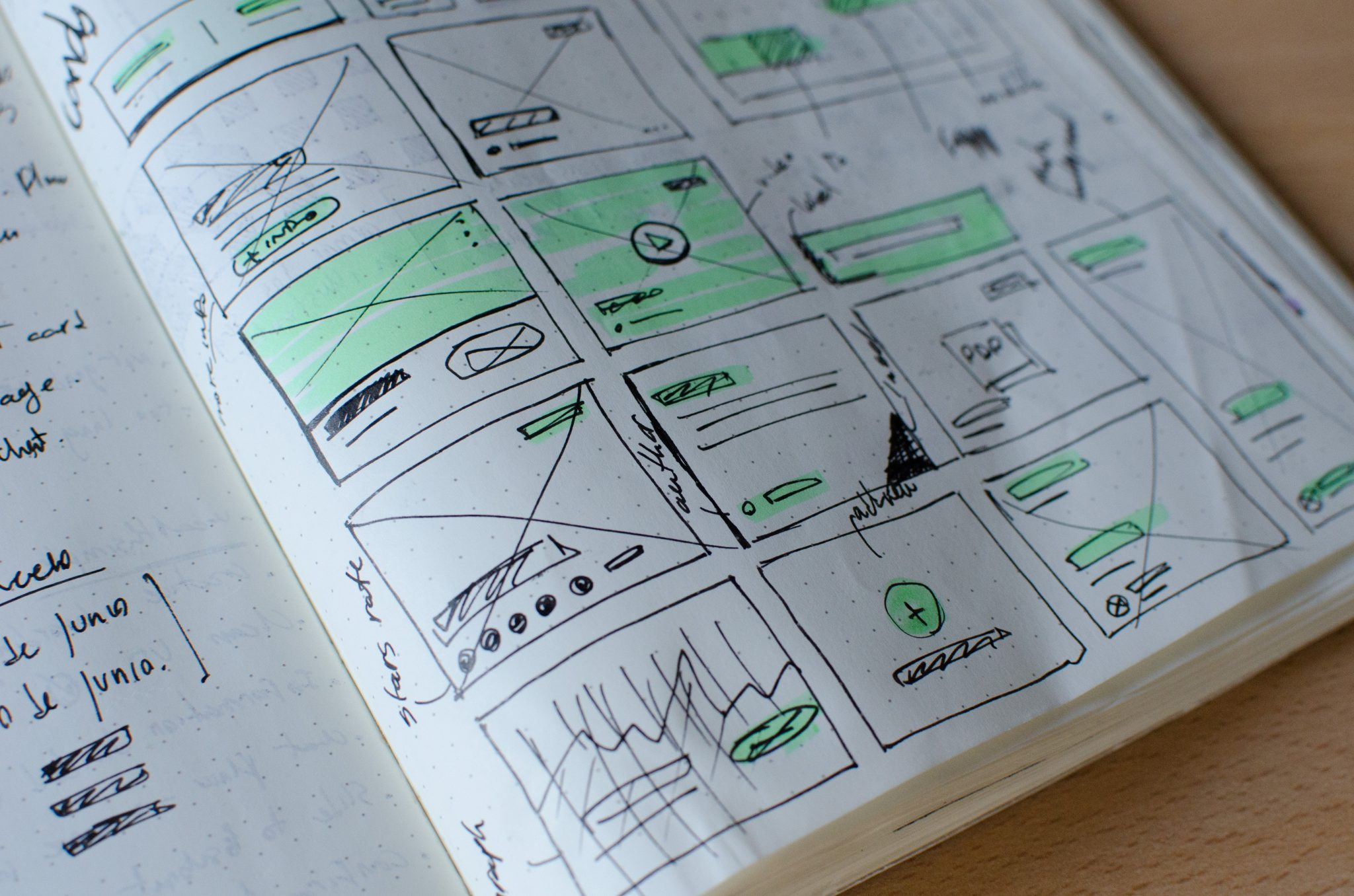 Read more about the article Wireframing with Balsamiq